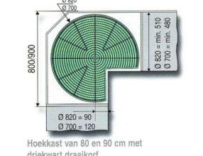 3/4 draaibodemset doorsnede 820 mm